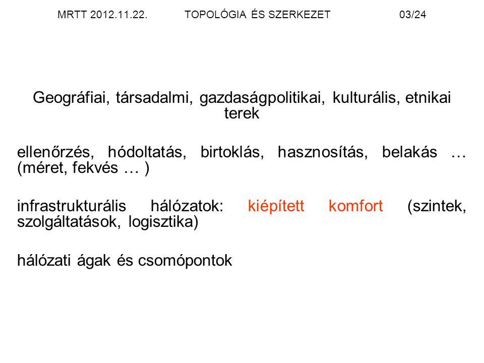 MRTT 2012.11.22. TOPOLÓGIA ÉS SZERKEZET 03/24 Geográfiai, társadalmi, gazdaságpolitikai, kulturális, etnikai terek ellenőrzés, hódoltatás, birtoklás,