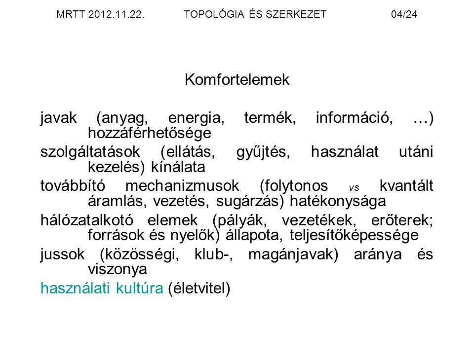 MRTT 2012.11.22. TOPOLÓGIA ÉS SZERKEZET 04/24 Komfortelemek javak (anyag, energia, termék, információ, …) hozzáférhetősége szolgáltatások (ellátás, gy
