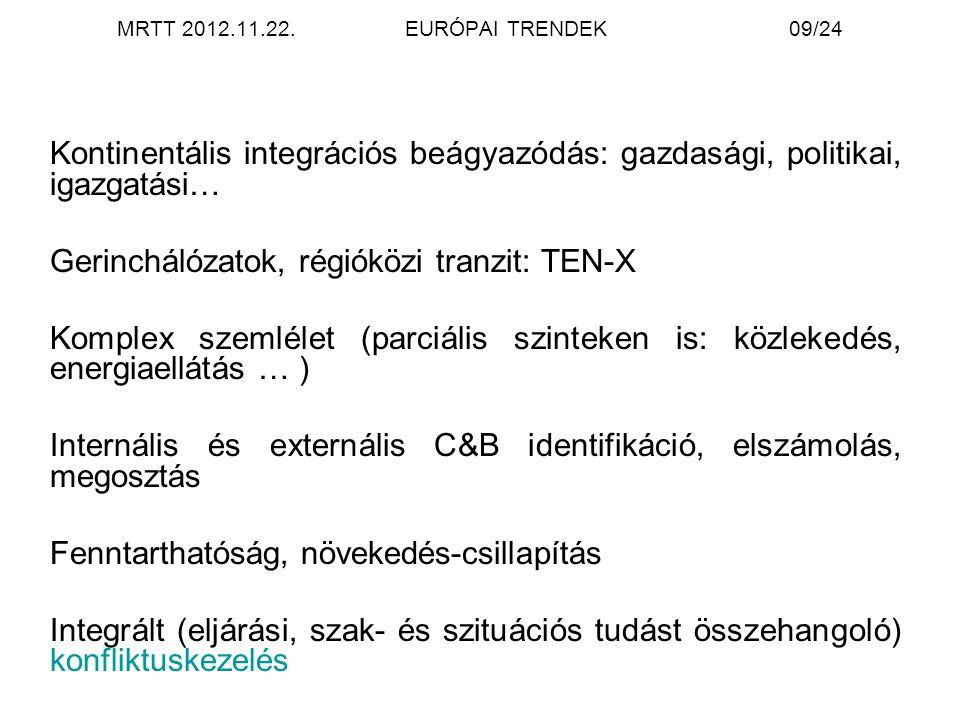 MRTT 2012.11.22.EURÓPAI TRENDEK09/24 Kontinentális integrációs beágyazódás: gazdasági, politikai, igazgatási… Gerinchálózatok, régióközi tranzit: TEN-X Komplex szemlélet (parciális szinteken is: közlekedés, energiaellátás … ) Internális és externális C&B identifikáció, elszámolás, megosztás Fenntarthatóság, növekedés-csillapítás Integrált (eljárási, szak- és szituációs tudást összehangoló) konfliktuskezelés