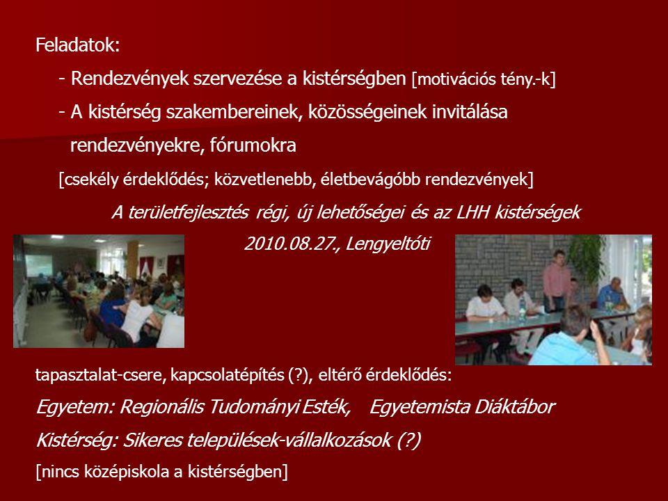 Feladatok: - Rendezvények szervezése a kistérségben [motivációs tény.-k] - A kistérség szakembereinek, közösségeinek invitálása rendezvényekre, fórumokra [csekély érdeklődés; közvetlenebb, életbevágóbb rendezvények] A területfejlesztés régi, új lehetőségei és az LHH kistérségek 2010.08.27., Lengyeltóti tapasztalat-csere, kapcsolatépítés ( ), eltérő érdeklődés: Egyetem: Regionális Tudományi Esték, Egyetemista Diáktábor Kistérség: Sikeres települések-vállalkozások ( ) [nincs középiskola a kistérségben]
