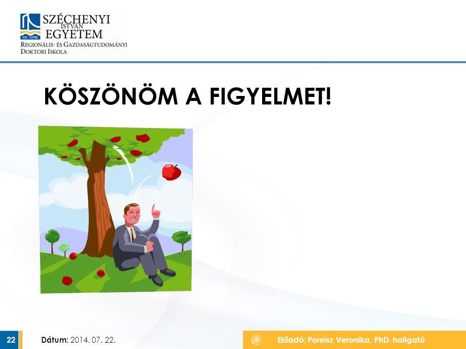 KÖSZÖNÖM A FIGYELMET! Dátum: 2014. 07. 22.Előadó: Poreisz Veronika, PhD. hallgató22