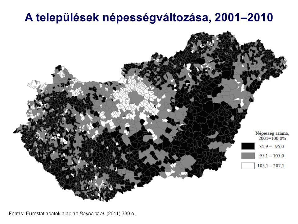 14 A települések népességváltozása, 2001–2010 Forrás: Eurostat adatok alapján Bakos et al. (2011) 339.o.