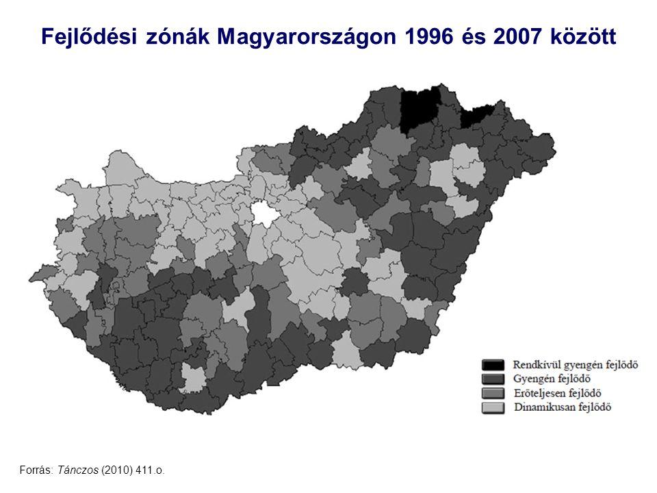 15 Fejlődési zónák Magyarországon 1996 és 2007 között Forrás: Tánczos (2010) 411.o.