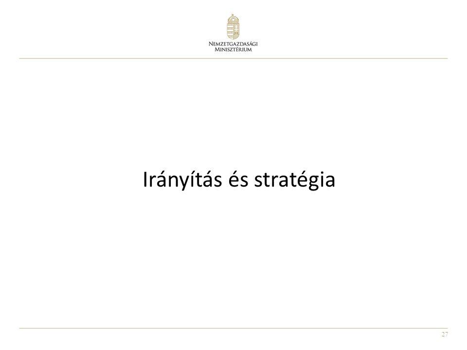 27 Irányítás és stratégia