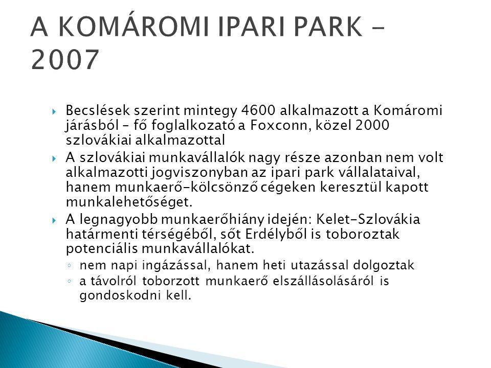  Becslések szerint mintegy 4600 alkalmazott a Komáromi járásból – fő foglalkozató a Foxconn, közel 2000 szlovákiai alkalmazottal  A szlovákiai munkavállalók nagy része azonban nem volt alkalmazotti jogviszonyban az ipari park vállalataival, hanem munkaerő-kölcsönző cégeken keresztül kapott munkalehetőséget.