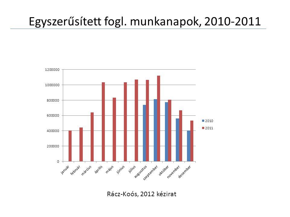 Egyszerűsített fogl. munkanapok, 2010-2011 Rácz-Koós, 2012 kézirat