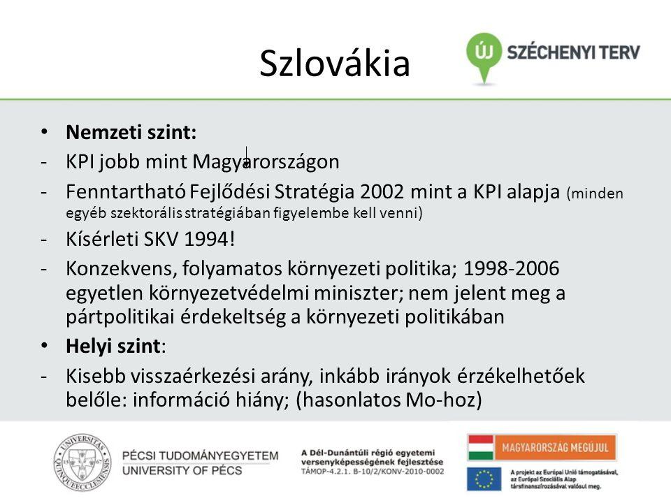 Szlovákia Nemzeti szint: -KPI jobb mint Magyarországon -Fenntartható Fejlődési Stratégia 2002 mint a KPI alapja (minden egyéb szektorális stratégiában figyelembe kell venni) -Kísérleti SKV 1994.
