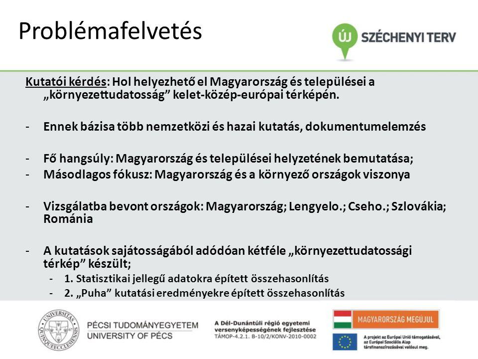 """Problémafelvetés Kutatói kérdés: Hol helyezhető el Magyarország és települései a """"környezettudatosság kelet-közép-európai térképén."""