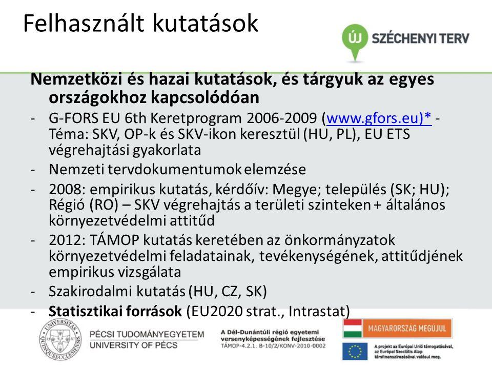 Felhasznált kutatások Nemzetközi és hazai kutatások, és tárgyuk az egyes országokhoz kapcsolódóan -G-FORS EU 6th Keretprogram 2006-2009 (www.gfors.eu)* - Téma: SKV, OP-k és SKV-ikon keresztül (HU, PL), EU ETS végrehajtási gyakorlatawww.gfors.eu)* -Nemzeti tervdokumentumok elemzése -2008: empirikus kutatás, kérdőív: Megye; település (SK; HU); Régió (RO) – SKV végrehajtás a területi szinteken + általános környezetvédelmi attitűd -2012: TÁMOP kutatás keretében az önkormányzatok környezetvédelmi feladatainak, tevékenységének, attitűdjének empirikus vizsgálata -Szakirodalmi kutatás (HU, CZ, SK) -Statisztikai források (EU2020 strat., Intrastat)