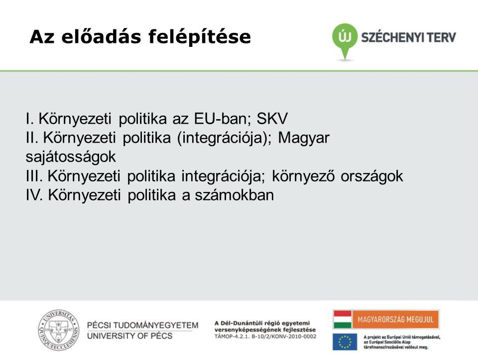 Az előadás felépítése I. Környezeti politika az EU-ban; SKV II.