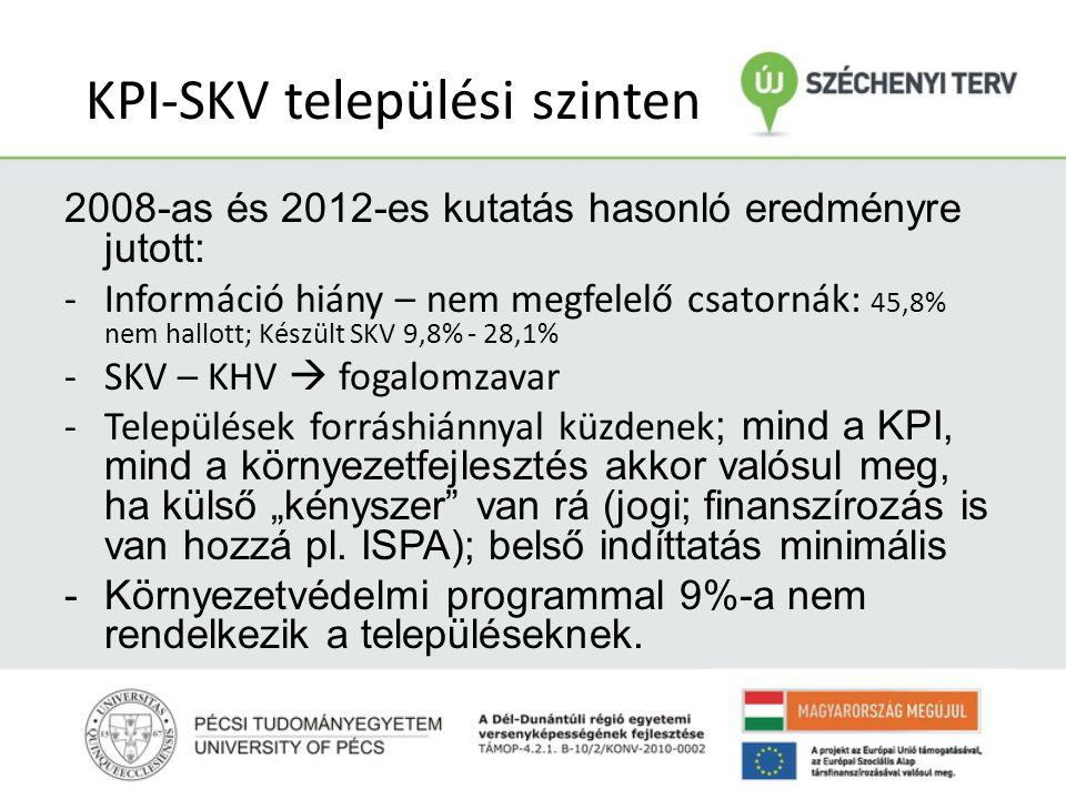 """KPI-SKV települési szinten 2008-as és 2012-es kutatás hasonló eredményre jutott: -Információ hiány – nem megfelelő csatornák: 45,8% nem hallott; Készült SKV 9,8% - 28,1% -SKV – KHV  fogalomzavar -Települések forráshiánnyal küzdenek ; mind a KPI, mind a környezetfejlesztés akkor valósul meg, ha külső """"kényszer van rá (jogi; finanszírozás is van hozzá pl."""