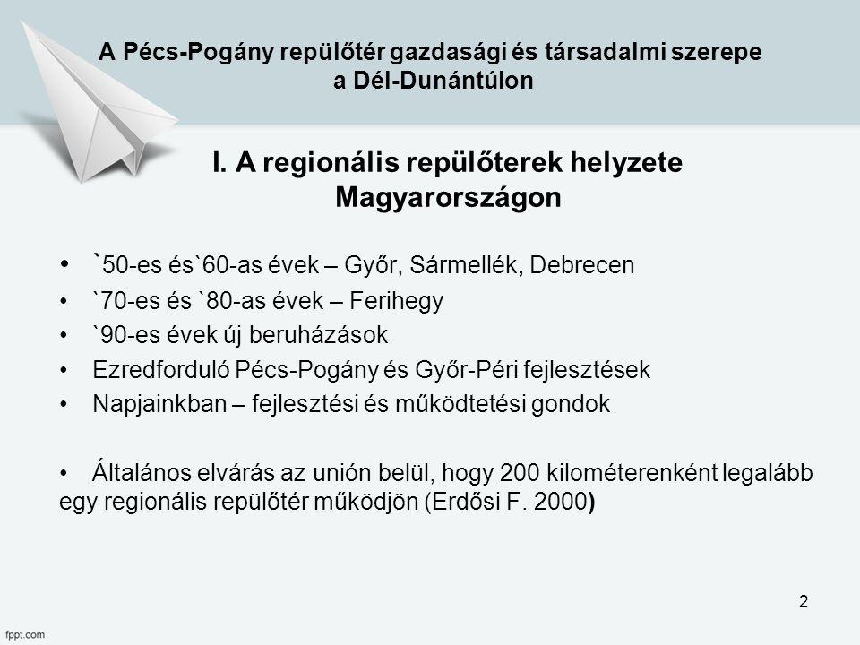 A Pécs-Pogány repülőtér gazdasági és társadalmi szerepe a Dél-Dunántúlon Regionális repülőterek elhelyezkedése Magyarországon Forrás: http://www.hungaryairport.hu/airport.php, letöltve: 2012.11.18.