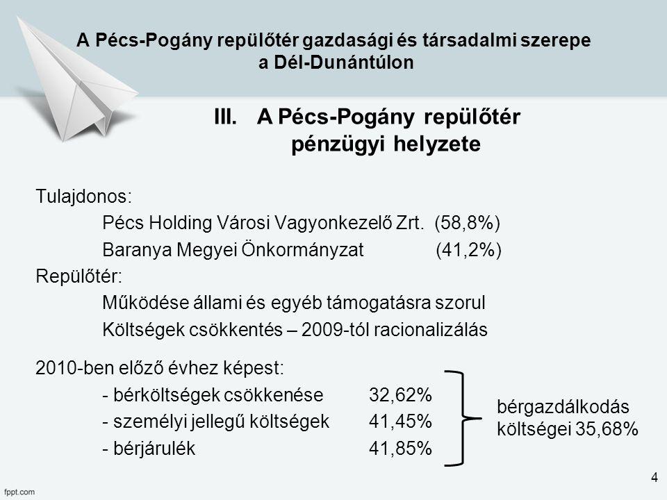 Tulajdonos: Pécs Holding Városi Vagyonkezelő Zrt. (58,8%) Baranya Megyei Önkormányzat (41,2%) Repülőtér: Működése állami és egyéb támogatásra szorul K