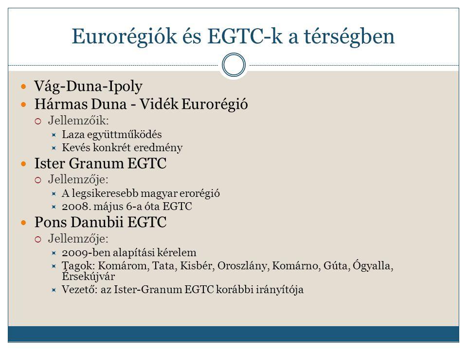 Eurorégiók és EGTC-k a térségben Vág-Duna-Ipoly Hármas Duna - Vidék Eurorégió  Jellemzőik:  Laza együttműködés  Kevés konkrét eredmény Ister Granum EGTC  Jellemzője:  A legsikeresebb magyar erorégió  2008.