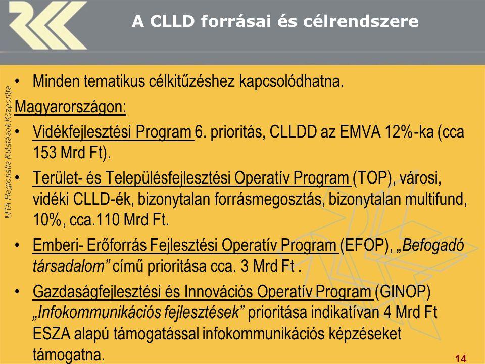 MTA Regionális Kutatások Központja A CLLD forrásai és célrendszere Minden tematikus célkitűzéshez kapcsolódhatna. Magyarországon: Vidékfejlesztési Pro