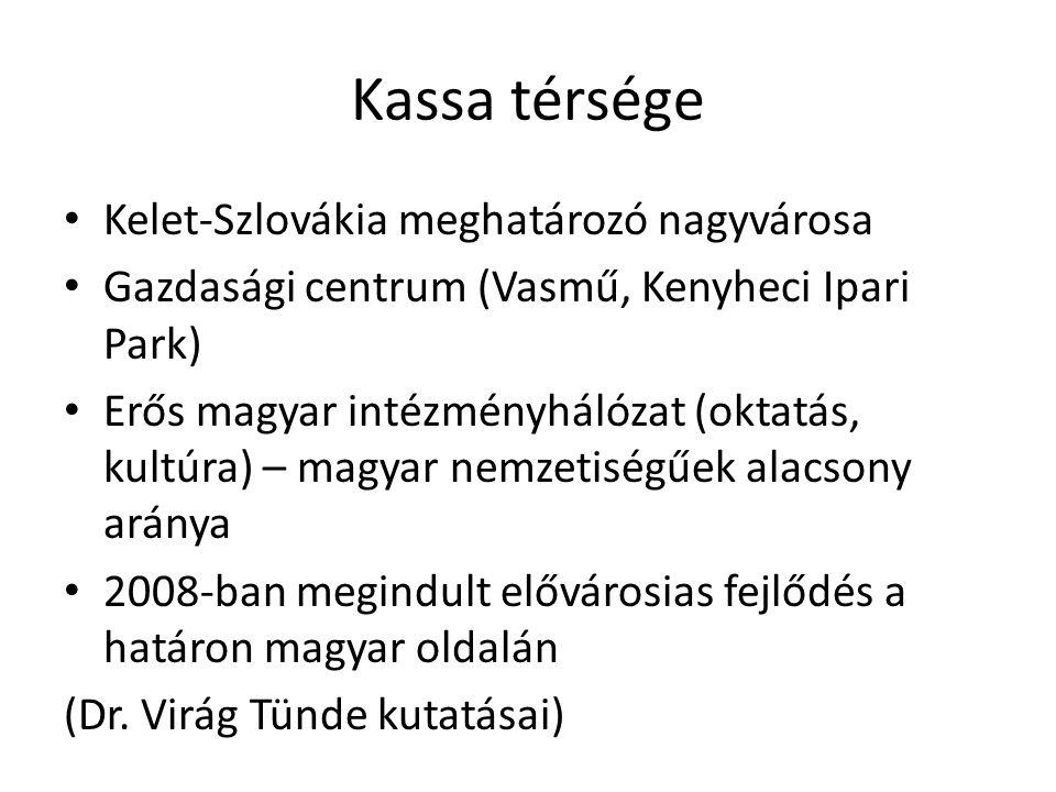 Kassa térsége Kelet-Szlovákia meghatározó nagyvárosa Gazdasági centrum (Vasmű, Kenyheci Ipari Park) Erős magyar intézményhálózat (oktatás, kultúra) – magyar nemzetiségűek alacsony aránya 2008-ban megindult elővárosias fejlődés a határon magyar oldalán (Dr.