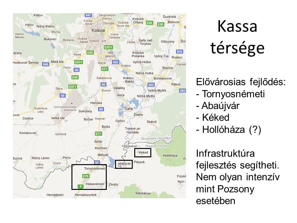 Kassa térsége Elővárosias fejlődés: - Tornyosnémeti - Abaújvár - Kéked - Hollóháza (?) Infrastruktúra fejlesztés segítheti.