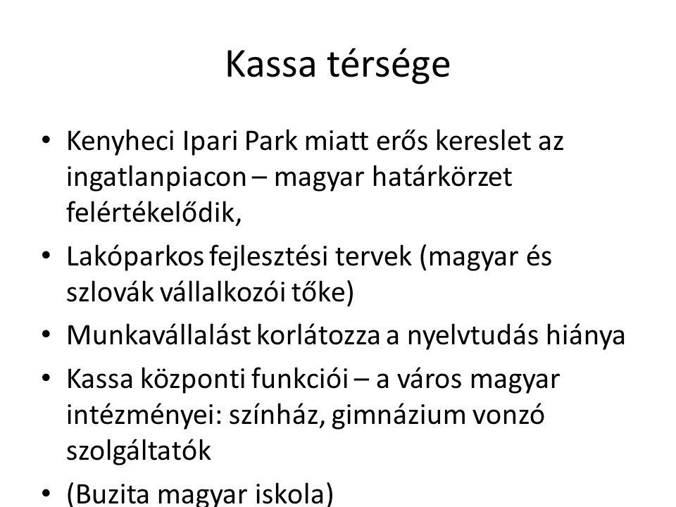 Kassa térsége Kenyheci Ipari Park miatt erős kereslet az ingatlanpiacon – magyar határkörzet felértékelődik, Lakóparkos fejlesztési tervek (magyar és szlovák vállalkozói tőke) Munkavállalást korlátozza a nyelvtudás hiánya Kassa központi funkciói – a város magyar intézményei: színház, gimnázium vonzó szolgáltatók (Buzita magyar iskola)