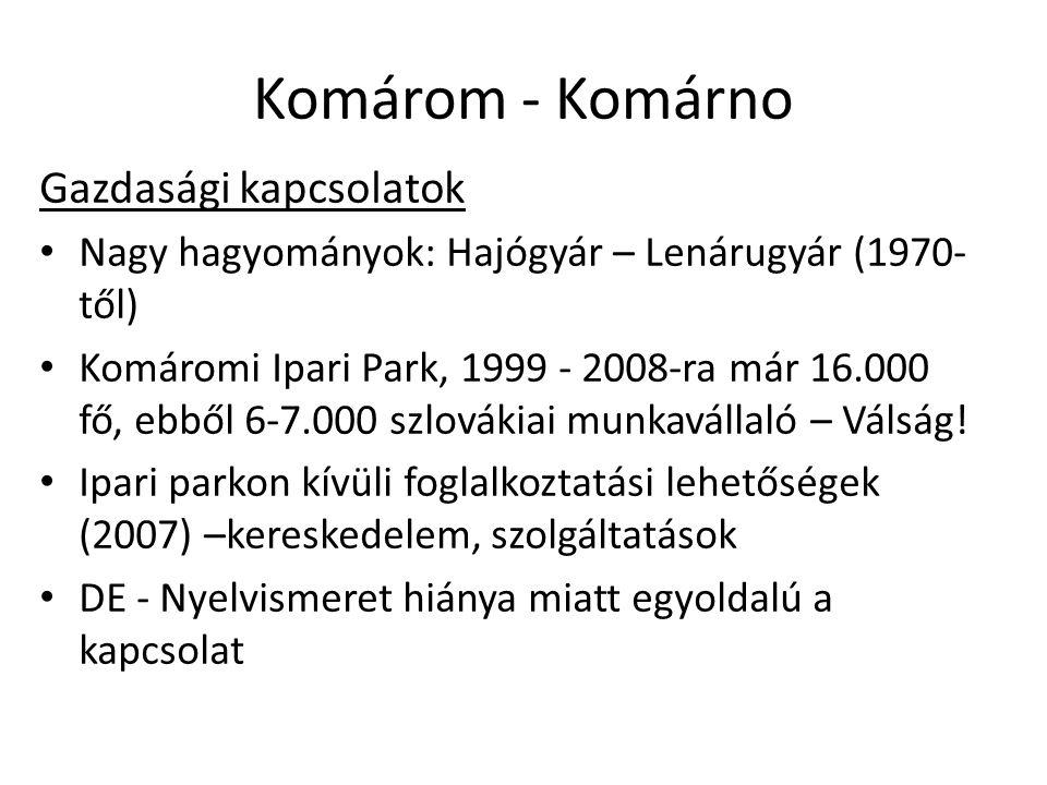 Komárom - Komárno Gazdasági kapcsolatok Nagy hagyományok: Hajógyár – Lenárugyár (1970- től) Komáromi Ipari Park, 1999 - 2008-ra már 16.000 fő, ebből 6-7.000 szlovákiai munkavállaló – Válság.