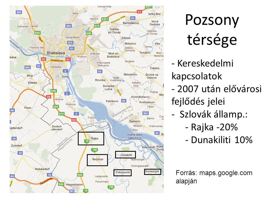 Pozsony térsége - Kereskedelmi kapcsolatok - 2007 után elővárosi fejlődés jelei - Szlovák államp.: - Rajka -20% - Dunakiliti 10% Forrás: maps.google.com alapján