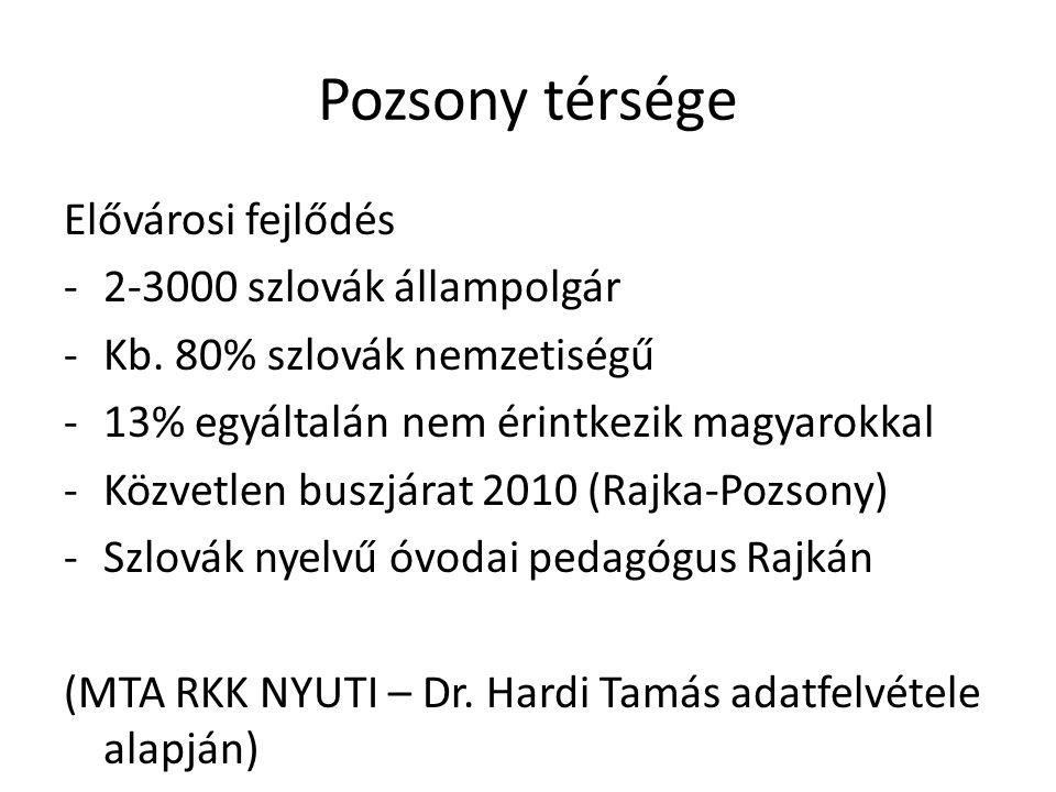 Pozsony térsége Elővárosi fejlődés -2-3000 szlovák állampolgár -Kb.