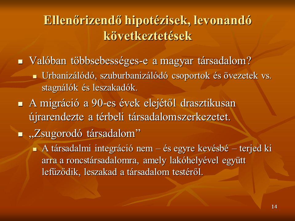 14 Ellenőrizendő hipotézisek, levonandó következtetések Valóban többsebességes-e a magyar társadalom.