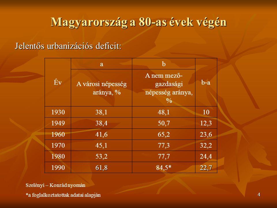 4 Magyarország a 80-as évek végén Jelentős urbanizációs deficit: Év ab b-a A városi népesség aránya, % A nem mező- gazdasági népesség aránya, % 193038,148,110 194938,450,712,3 196041,665,223,6 197045,177,332,2 198053,277,724,4 199061,884,5*22,7 Szelényi – Konrád nyomán *a foglalkoztatottak adatai alapján