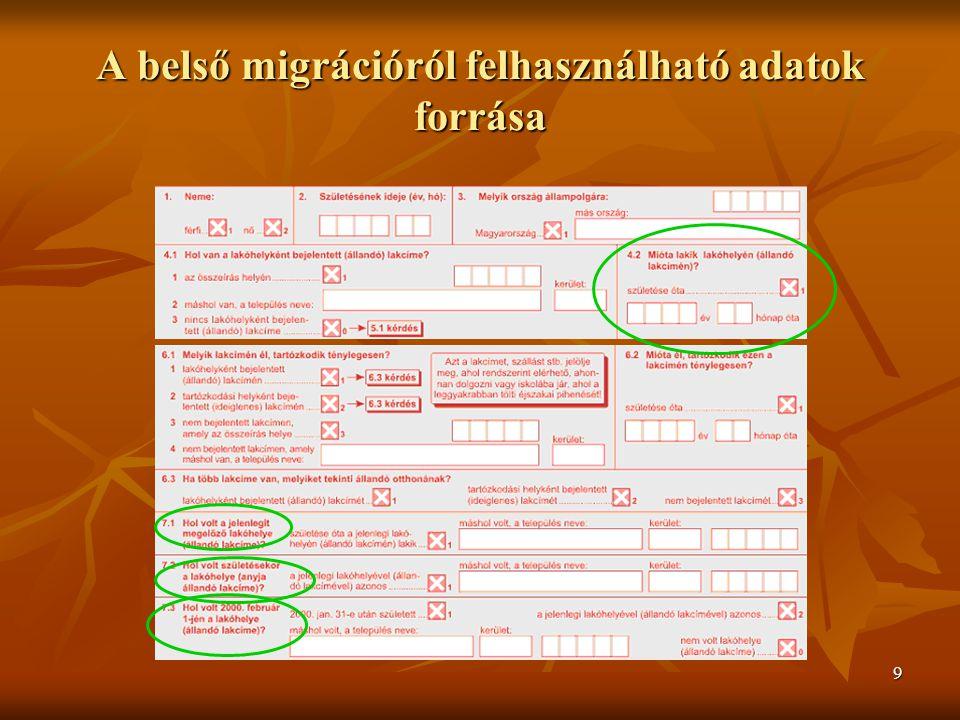 9 A belső migrációról felhasználható adatok forrása