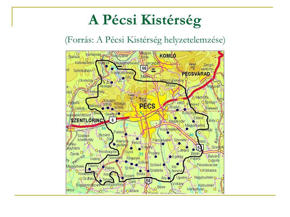 A Pécsi Kistérség (Forrás: A Pécsi Kistérség helyzetelemzése)