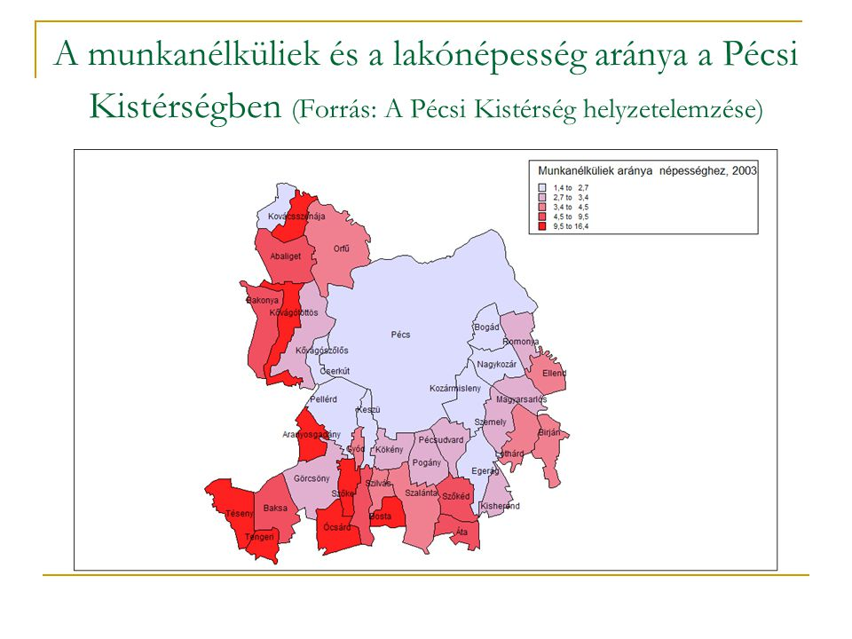 A munkanélküliek és a lakónépesség aránya a Pécsi Kistérségben (Forrás: A Pécsi Kistérség helyzetelemzése)