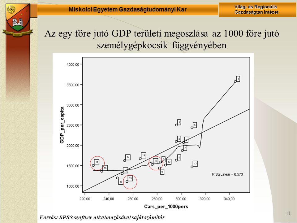 Miskolci Egyetem Gazdaságtudományi Kar Világ- és Regionális Gazdaságtan Intézet 11 Az egy főre jutó GDP területi megoszlása az 1000 főre jutó személyg
