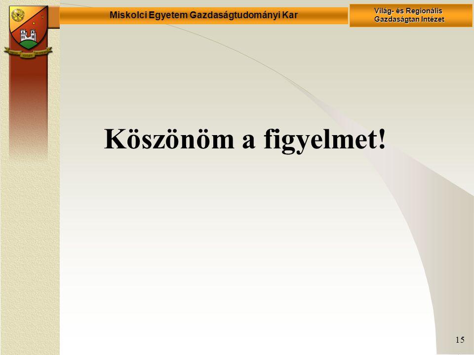 Miskolci Egyetem Gazdaságtudományi Kar Világ- és Regionális Gazdaságtan Intézet 15 Köszönöm a figyelmet!
