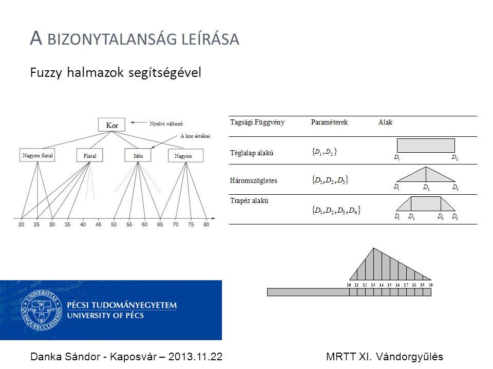 A BIZONYTALANSÁG LEÍRÁSA Fuzzy halmazok segítségével Danka Sándor - Kaposvár – 2013.11.22MRTT XI.
