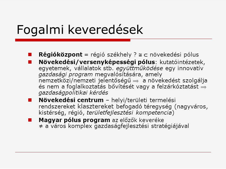 Fogalmi keveredések Régióközpont = régió székhely ?   növekedési pólus Növekedési/versenyképességi pólus: kutatóintézetek, egyetemek, vállalatok stb