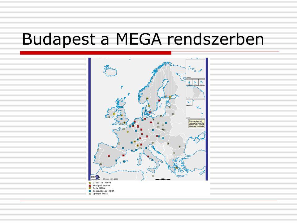 Budapest a MEGA rendszerben