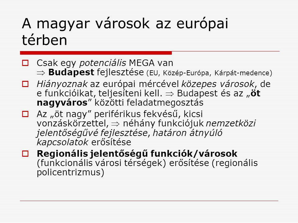 A magyar városok az európai térben  Csak egy potenciális MEGA van  Budapest fejlesztése (EU, Közép-Európa, Kárpát-medence)  Hiányoznak az európai mércével közepes városok, de e funkcióikat, teljesíteni kell.
