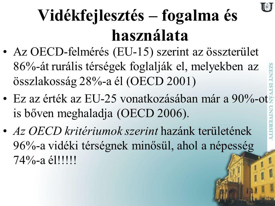 Vidékfejlesztés – fogalma és használata Az OECD-felmérés (EU-15) szerint az összterület 86%-át rurális térségek foglalják el, melyekben az összlakossá