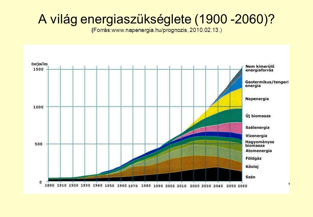 A világ energiaszükséglete (1900 -2060)? (Forrás:www.napenergia.hu/prognozis, 2010.02.13.)