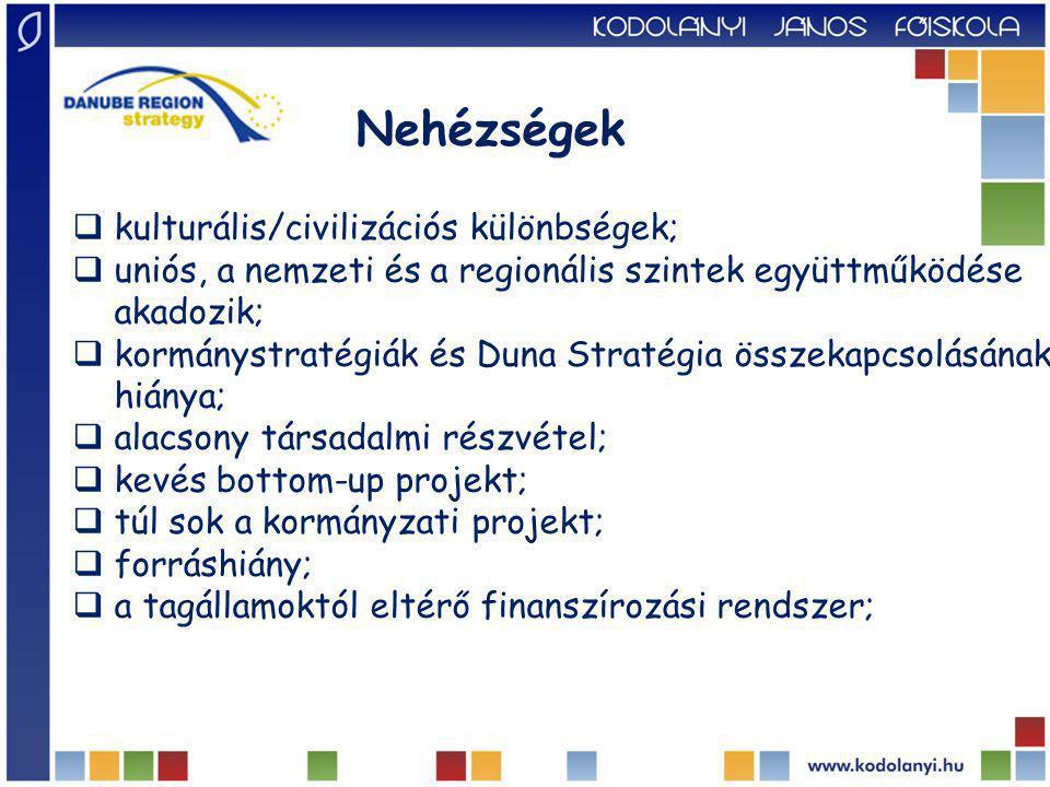 Nehézségek  kulturális/civilizációs különbségek;  uniós, a nemzeti és a regionális szintek együttműködése akadozik;  kormánystratégiák és Duna Stratégia összekapcsolásának hiánya;  alacsony társadalmi részvétel;  kevés bottom-up projekt;  túl sok a kormányzati projekt;  forráshiány;  a tagállamoktól eltérő finanszírozási rendszer;