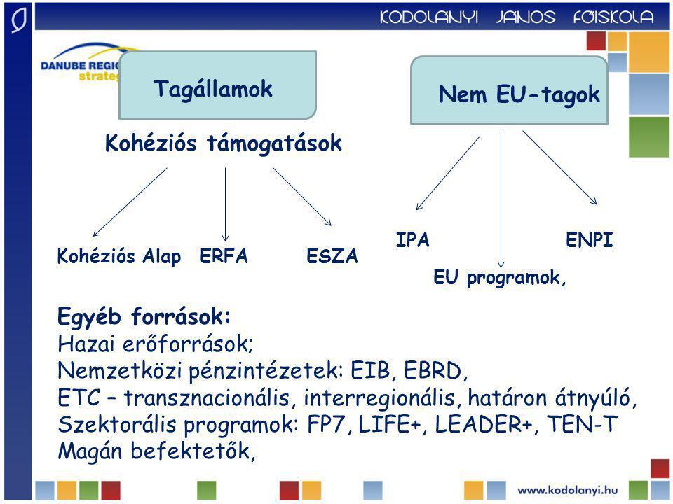 Tagállamok Kohéziós támogatások Kohéziós AlapERFAESZA Nem EU-tagok IPAENPI EU programok, Egyéb források: Hazai erőforrások; Nemzetközi pénzintézetek: EIB, EBRD, ETC – transznacionális, interregionális, határon átnyúló, Szektorális programok: FP7, LIFE+, LEADER+, TEN-T Magán befektetők,