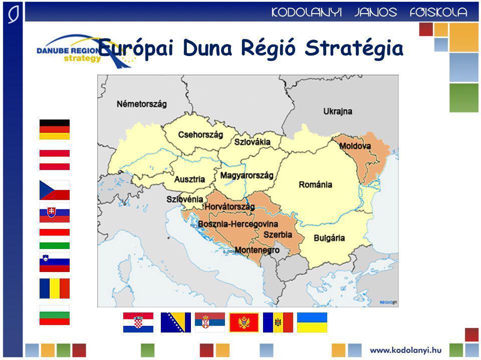 Európai Duna Régió Stratégia