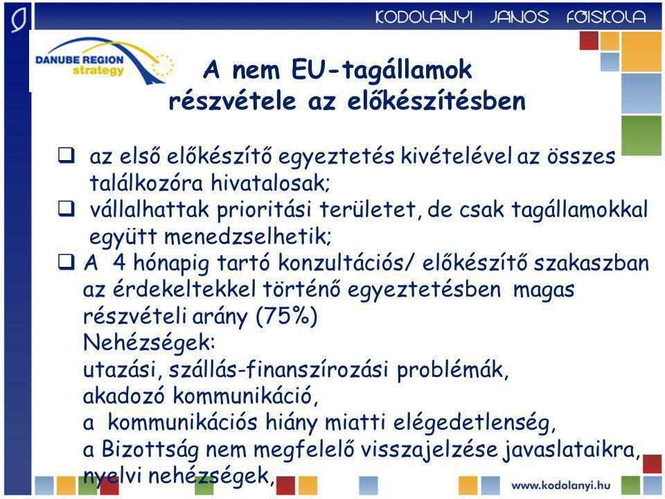 Kiemelt területekKoordináló országok A mobilitás és multimodalitás fejlesztése Belvízi hajóutak Ausztria, Románia Vasúti, közúti, légi közlekedés Szlovénia, Szerbia (érdekelt: Ukrajna) A fenntartható energia használatának ösztönzéseMagyarország, Cseh Köztársaság A kultúra és az idegenforgalom, valamint az emberek kapcsolatteremtésének előremozdítása Bulgária, Románia A vízminőség helyreállítása és megőrzéseMagyarország, Szlovákia A környezeti kockázatok kezeléseMagyarország, Románia A biodiverzitás, a táj, valamint a levegő− és talajminőség megőrzése Németország (Bajorország), Horvátország Tudásalapú társadalom kialakítása (a kutatás, oktatás és az információs technológiák segítségével) Szlovákia, Szerbia A vállalkozások versenyképességének támogatása Németország (Baden−Württemberg), Horvátország Az emberi erőforrásba és képességekbe való befektetésAusztria, Moldova Az intézményrendszer kibővítése és az intézményi együttműködés megerősítése Ausztria (Bécs), Szlovénia A biztonság és a szervezett bűnözés jelentette kihívások leküzdése Németország, Bulgária
