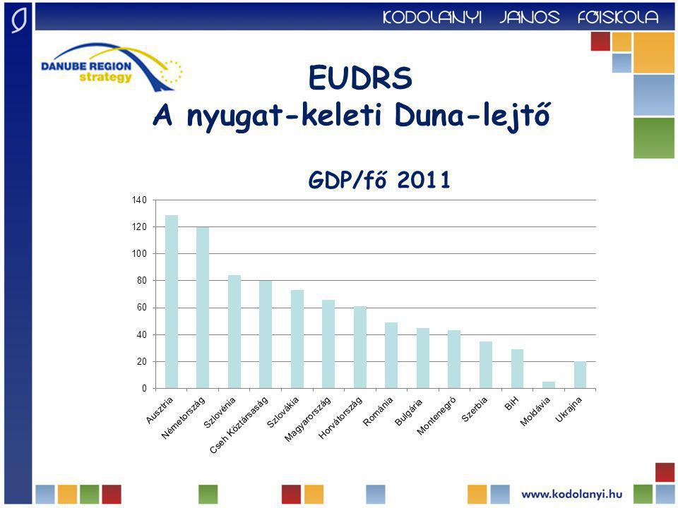 EUDRS A nyugat-keleti Duna-lejtő GDP/fő 2011