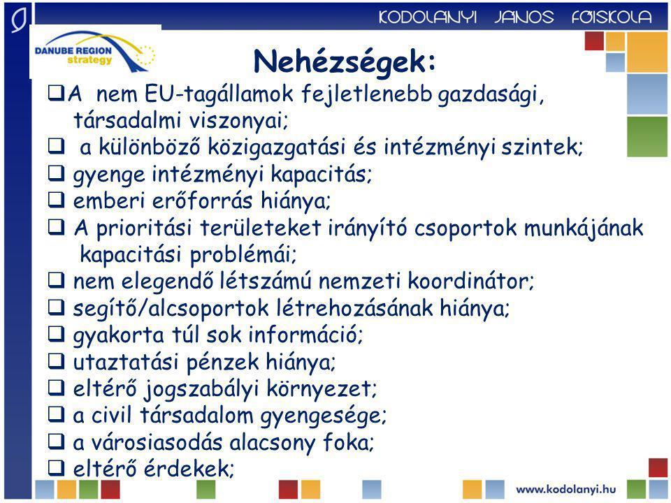 Nehézségek:  A nem EU-tagállamok fejletlenebb gazdasági, társadalmi viszonyai;  a különböző közigazgatási és intézményi szintek;  gyenge intézményi kapacitás;  emberi erőforrás hiánya;  A prioritási területeket irányító csoportok munkájának kapacitási problémái;  nem elegendő létszámú nemzeti koordinátor;  segítő/alcsoportok létrehozásának hiánya;  gyakorta túl sok információ;  utaztatási pénzek hiánya;  eltérő jogszabályi környezet;  a civil társadalom gyengesége;  a városiasodás alacsony foka;  eltérő érdekek;
