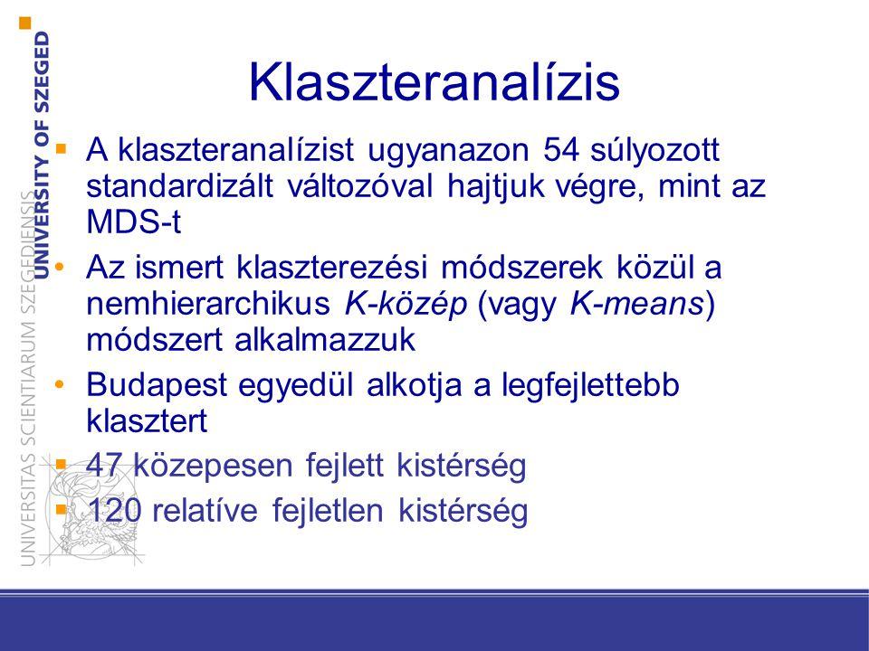 Klaszteranalízis  A klaszteranalízist ugyanazon 54 súlyozott standardizált változóval hajtjuk végre, mint az MDS-t Az ismert klaszterezési módszerek közül a nemhierarchikus K-közép (vagy K-means) módszert alkalmazzuk Budapest egyedül alkotja a legfejlettebb klasztert  47 közepesen fejlett kistérség  120 relatíve fejletlen kistérség