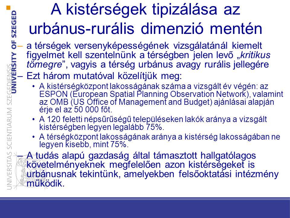"""A kistérségek tipizálása az urbánus-rurális dimenzió mentén –a térségek versenyképességének vizsgálatánál kiemelt figyelmet kell szentelnünk a térségben jelen levő """"kritikus tömegre , vagyis a térség urbánus avagy rurális jellegére –Ezt három mutatóval közelítjük meg: A kistérségközpont lakosságának száma a vizsgált év végén: az ESPON (European Spatial Planning Observation Network), valamint az OMB (US Office of Management and Budget) ajánlásai alapján érje el az 50 000 főt."""