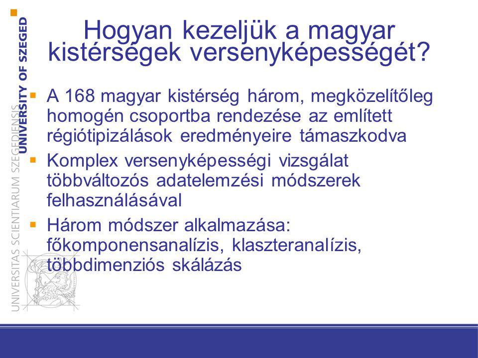 Hogyan kezeljük a magyar kistérségek versenyképességét.