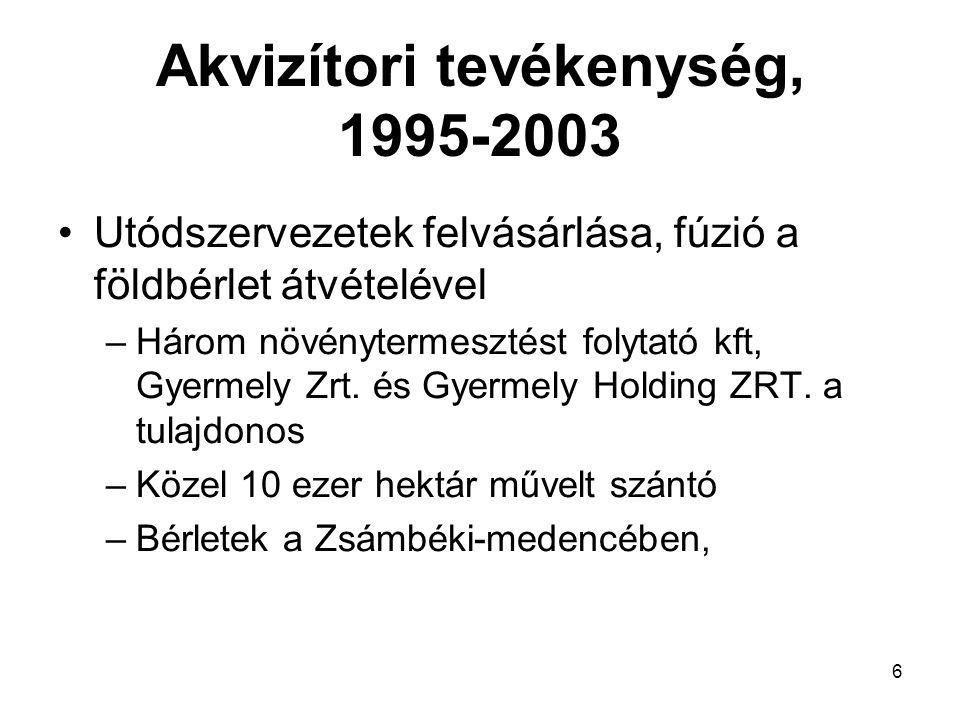 6 Akvizítori tevékenység, 1995-2003 Utódszervezetek felvásárlása, fúzió a földbérlet átvételével –Három növénytermesztést folytató kft, Gyermely Zrt.