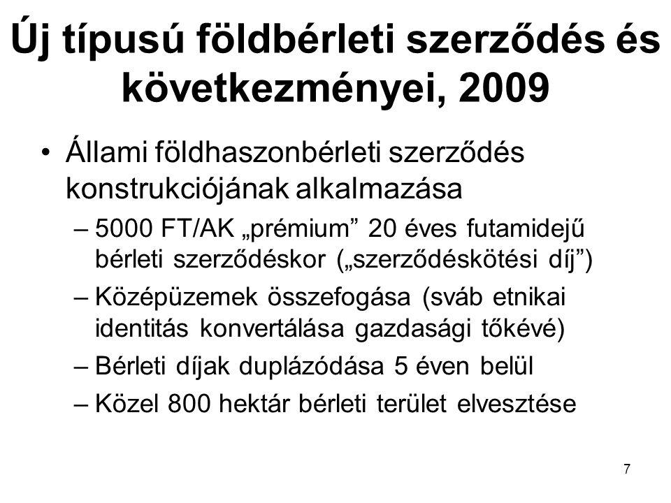 """7 Új típusú földbérleti szerződés és következményei, 2009 Állami földhaszonbérleti szerződés konstrukciójának alkalmazása –5000 FT/AK """"prémium 20 éves futamidejű bérleti szerződéskor (""""szerződéskötési díj ) –Középüzemek összefogása (sváb etnikai identitás konvertálása gazdasági tőkévé) –Bérleti díjak duplázódása 5 éven belül –Közel 800 hektár bérleti terület elvesztése"""