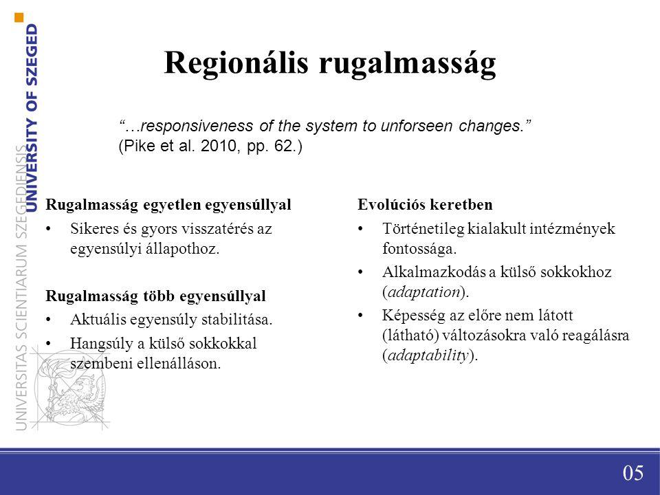 Regionális rugalmasság Rugalmasság egyetlen egyensúllyal Sikeres és gyors visszatérés az egyensúlyi állapothoz.
